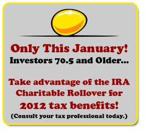 Make your Charitable IRA rollover